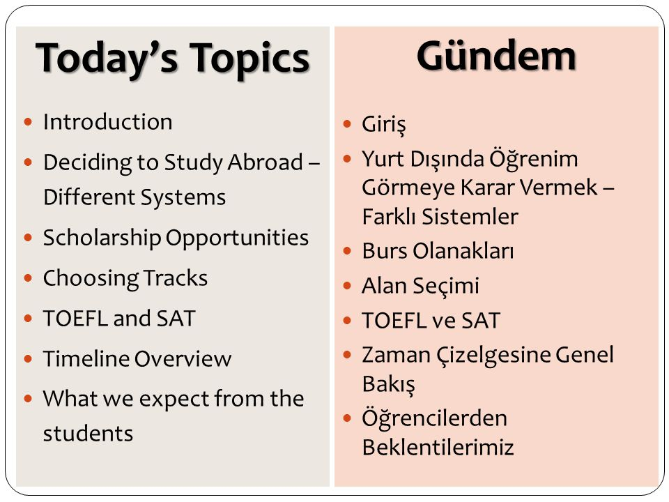 Today's Topics Gündem Introduction