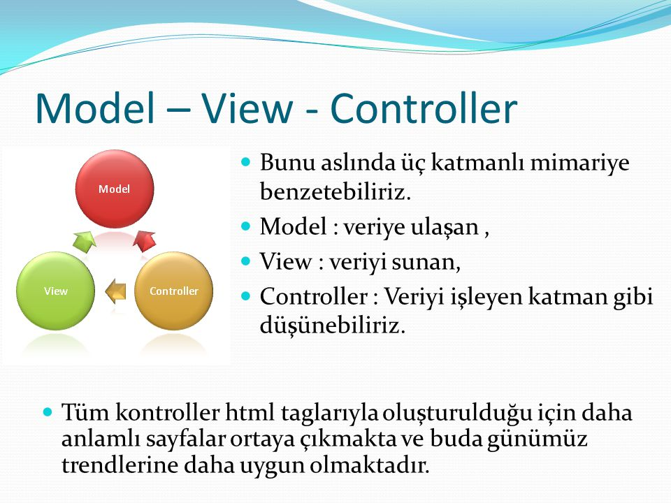 Model – View - Controller