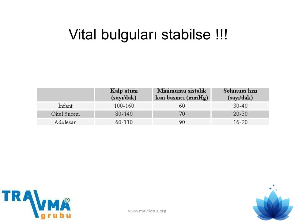 Vital bulguları stabilse !!!