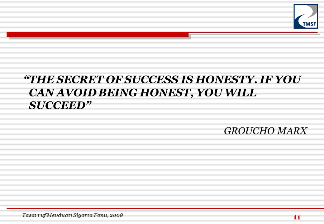 THE SECRET OF SUCCESS IS HONESTY
