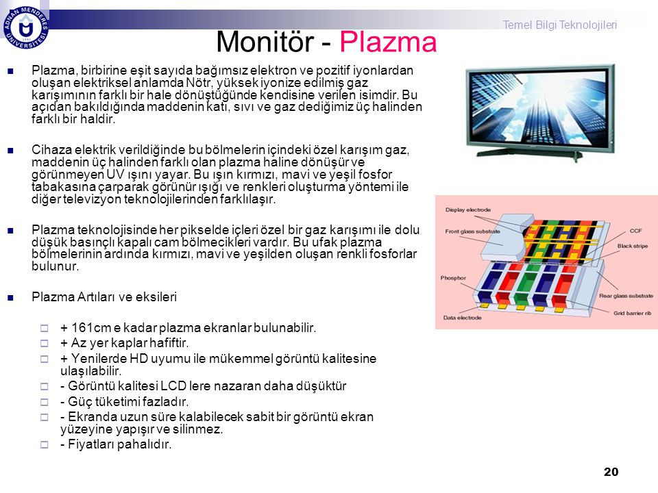 Monitör - Plazma