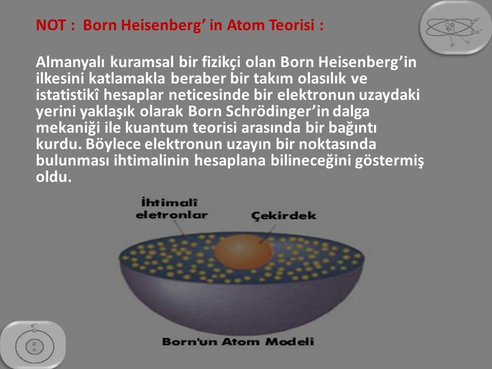 NOT : Born Heisenberg' in Atom Teorisi :