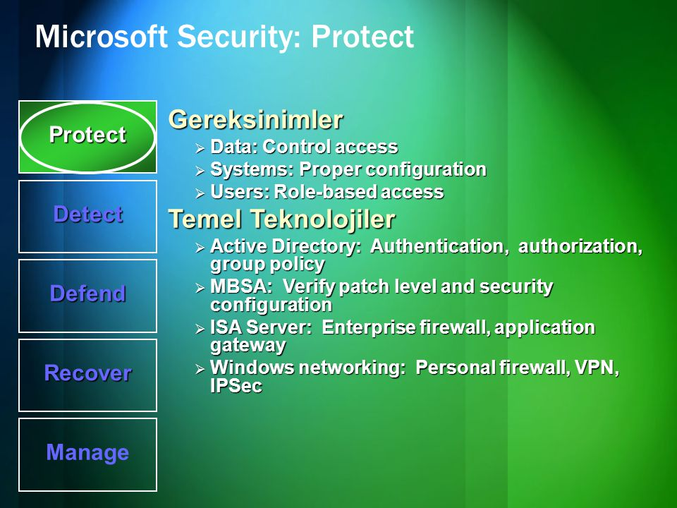 Microsoft Security: Protect