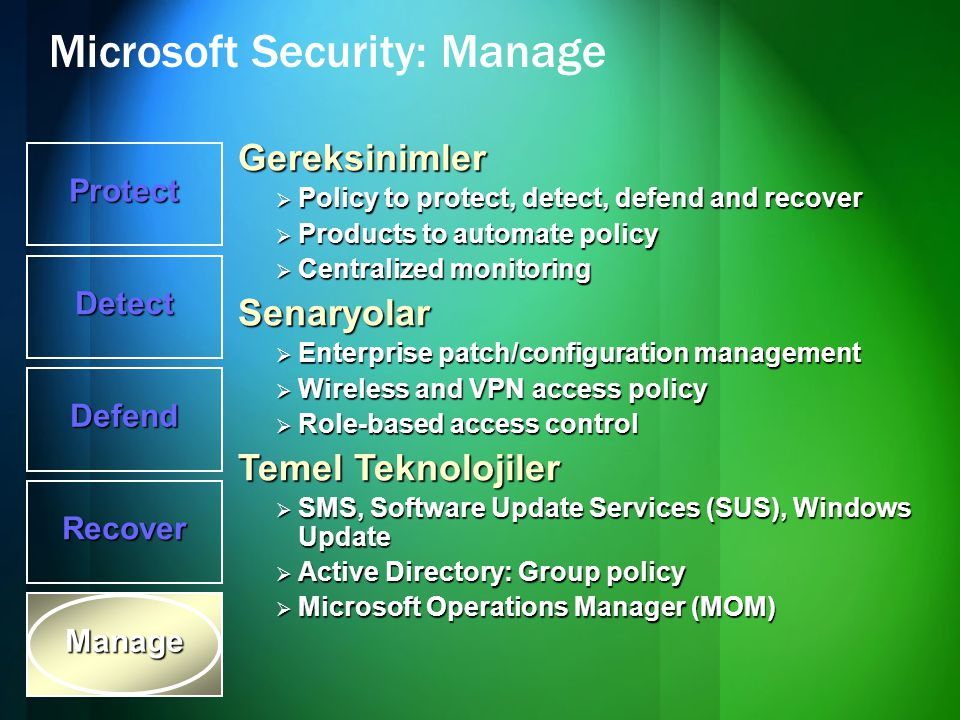 Microsoft Security: Manage