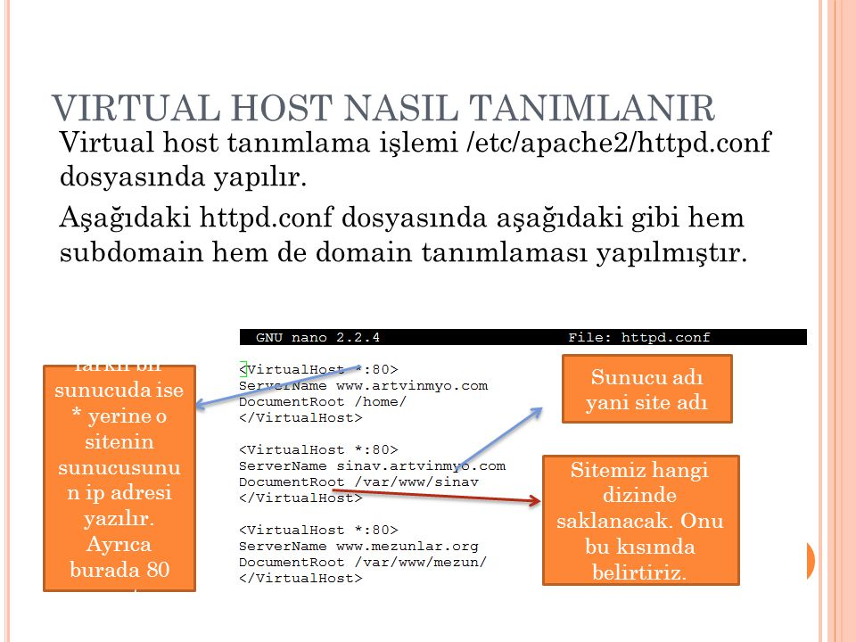 VIRTUAL HOST NASIL TANIMLANIR