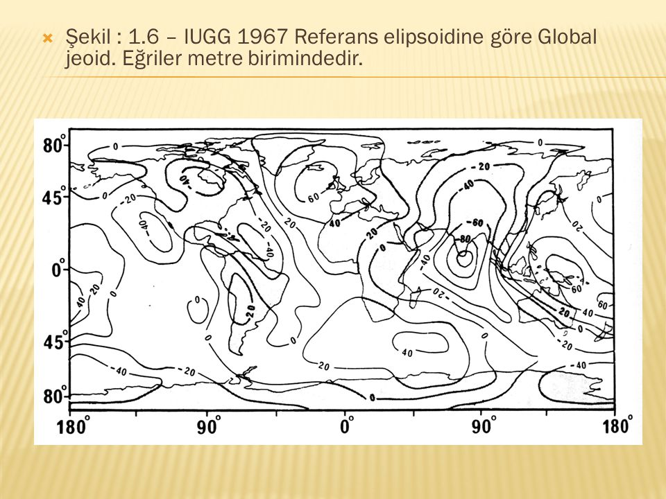 Şekil : 1. 6 – IUGG 1967 Referans elipsoidine göre Global jeoid