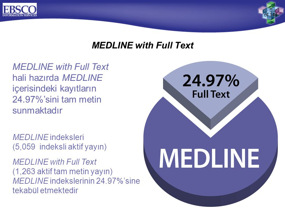 MEDLINE with Full Text MEDLINE with Full Text hali hazırda MEDLINE içerisindeki kayıtların 24.97%'sini tam metin sunmaktadır.