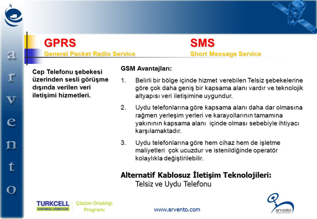 GPRS SMS General Packet Radio Service Short Message Service