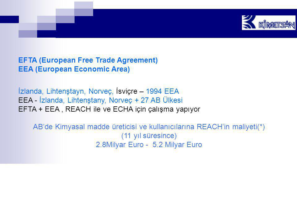 EFTA (European Free Trade Agreement) EEA (European Economic Area)
