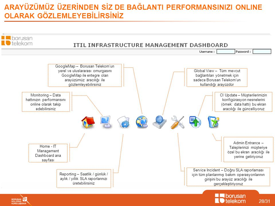 Home - IT Management Dashboard ana sayfası