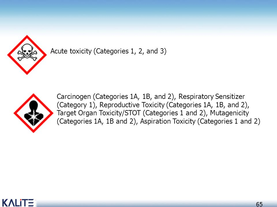 Acute toxicity (Categories 1, 2, and 3)