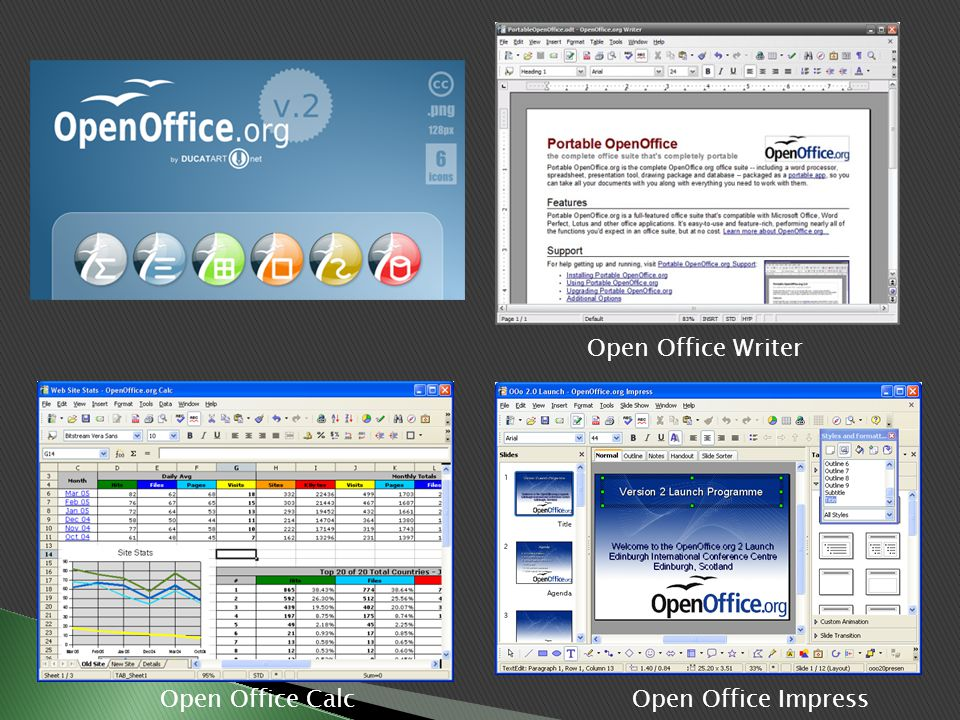 Open Office Writer Open Office Calc Open Office Impress