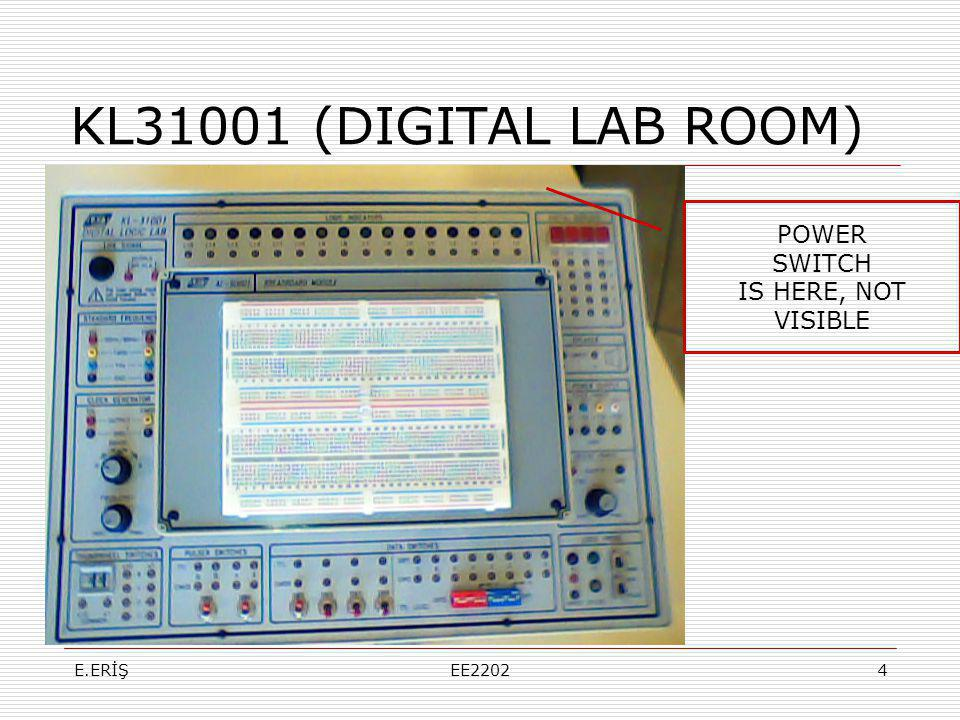 KL31001 (DIGITAL LAB ROOM) POWER SWITCH IS HERE, NOT VISIBLE E.ERİŞ
