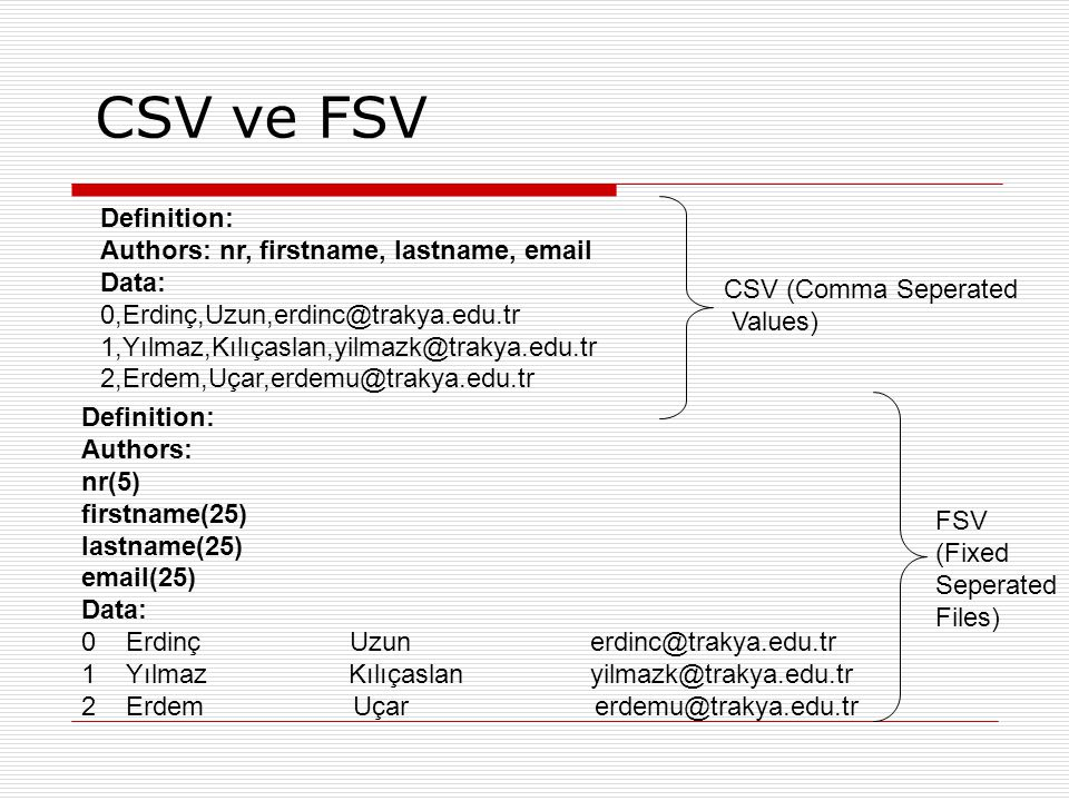 CSV ve FSV Definition: Authors: nr, firstname, lastname, email Data: