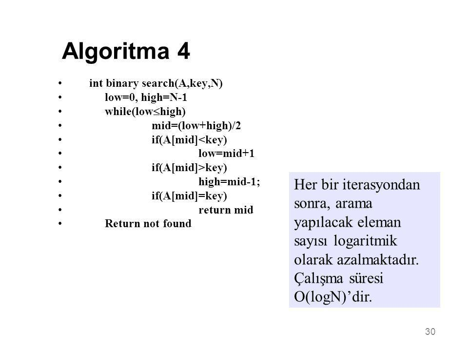 Algoritma 4 int binary search(A,key,N) low=0, high=N-1. while(lowhigh) mid=(low+high)/2. if(A[mid]<key)