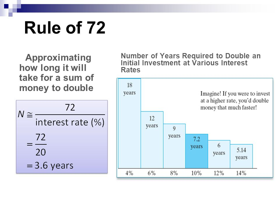 Rule of 72 Approximating how long it will take for a sum of money to double.