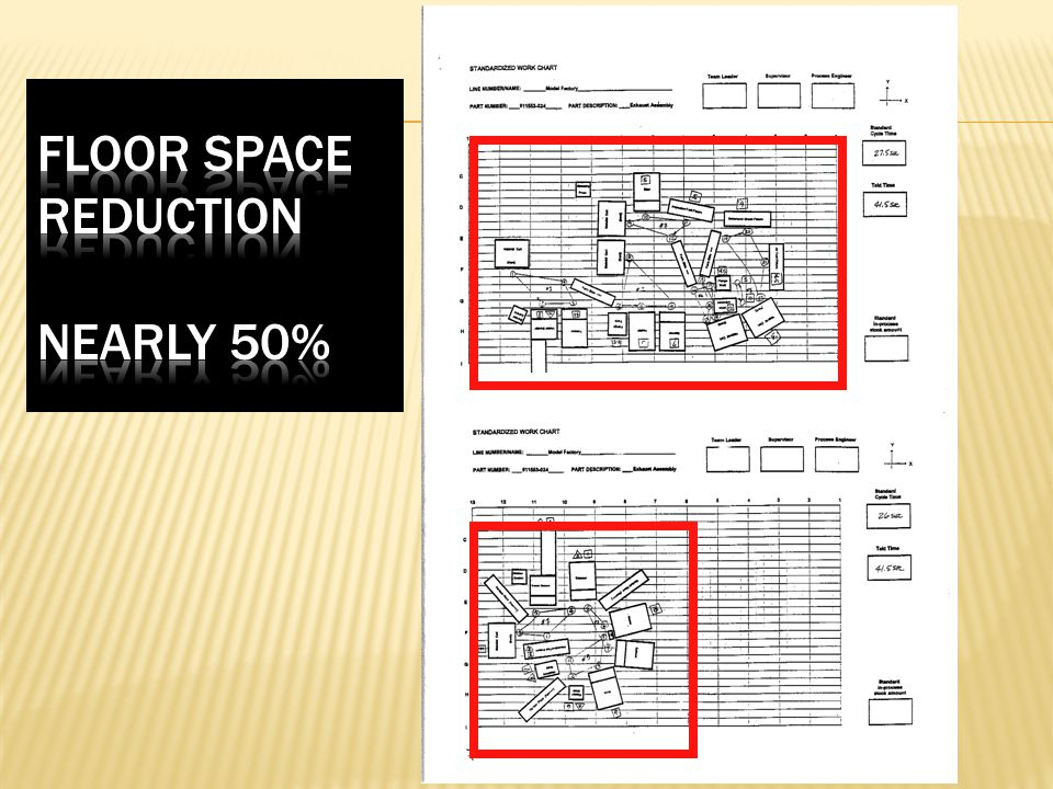 Floor Space Reduction nearly 50%