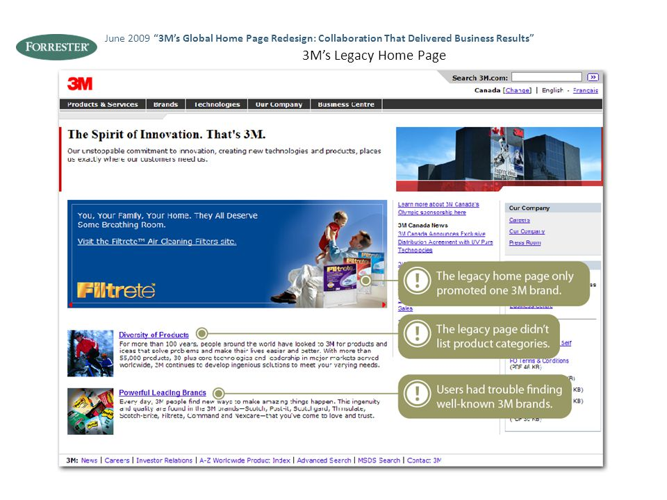 June 2009 3M's Global Home Page Redesign: Collaboration That Delivered Business Results