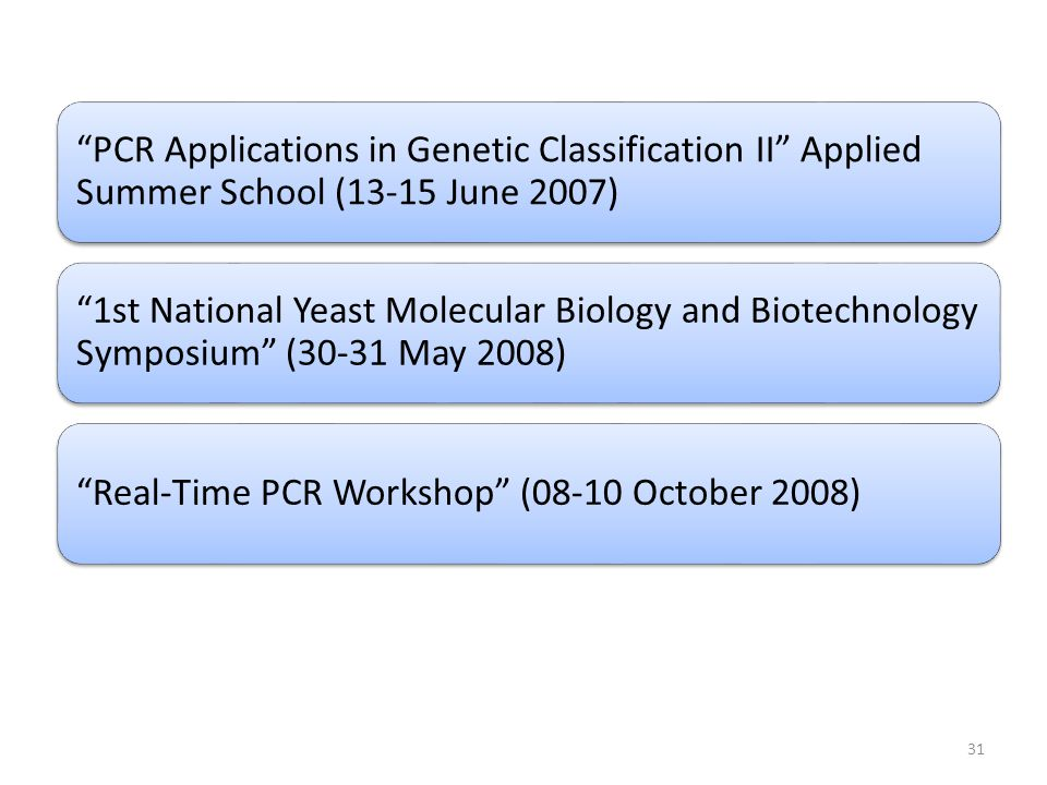 PCR Applications in Genetic Classification II Applied Summer School (13-15 June 2007)