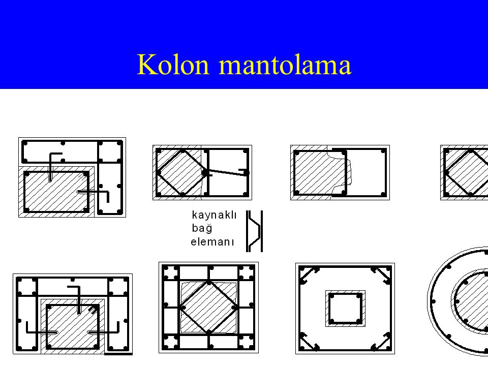 Kolon mantolama