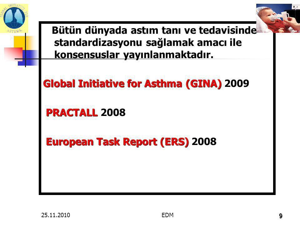 Global Initiative for Asthma (GINA) 2009 PRACTALL 2008