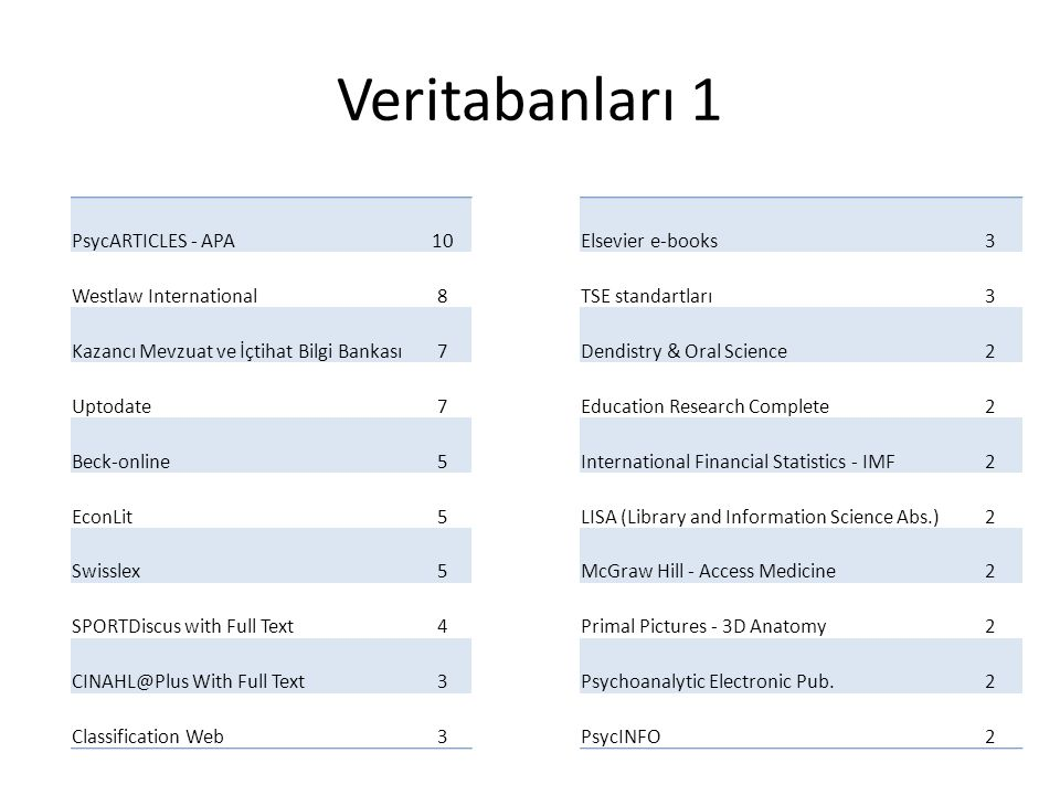 Veritabanları 1 PsycARTICLES - APA 10 Westlaw International 8