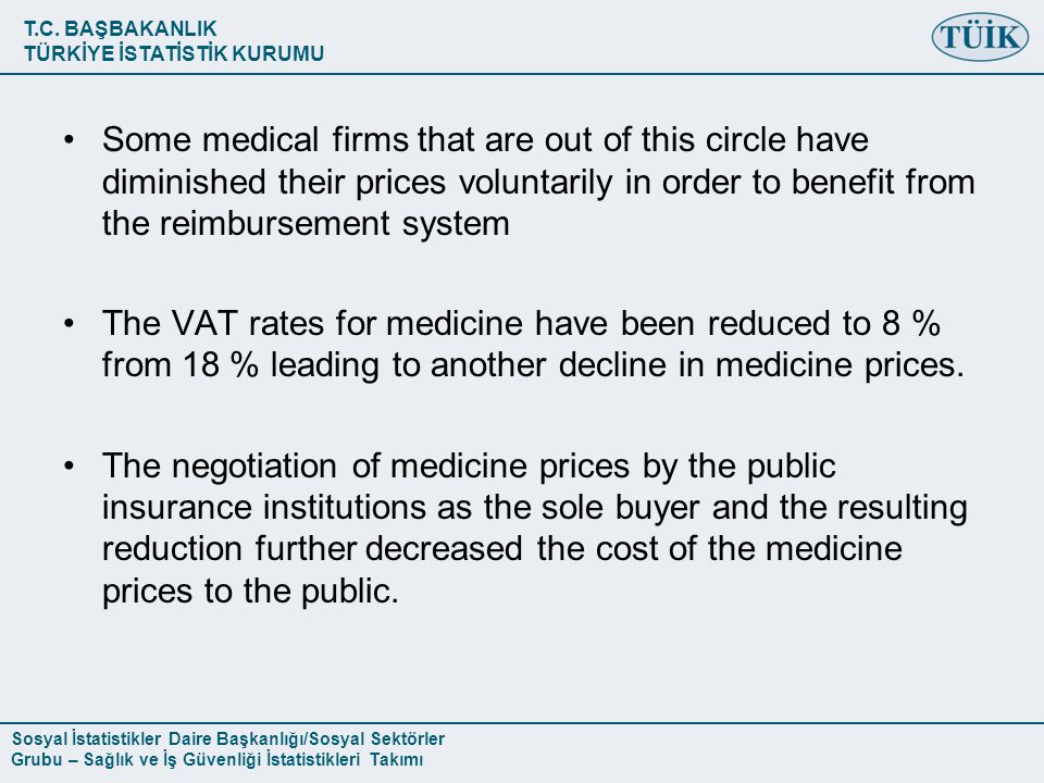 Some medical firms that are out of this circle have diminished their prices voluntarily in order to benefit from the reimbursement system