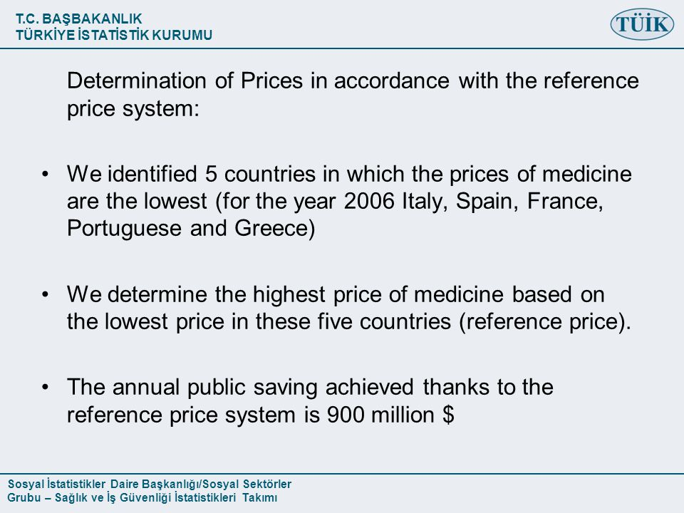 Determination of Prices in accordance with the reference price system: