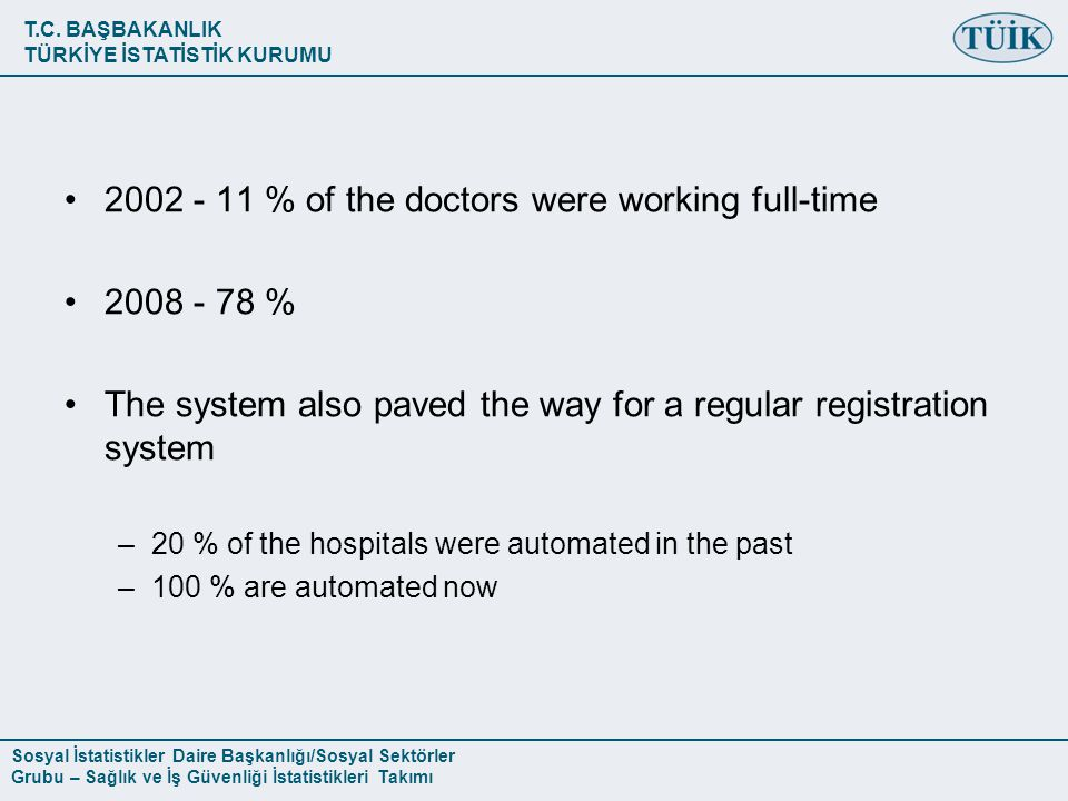% of the doctors were working full-time %