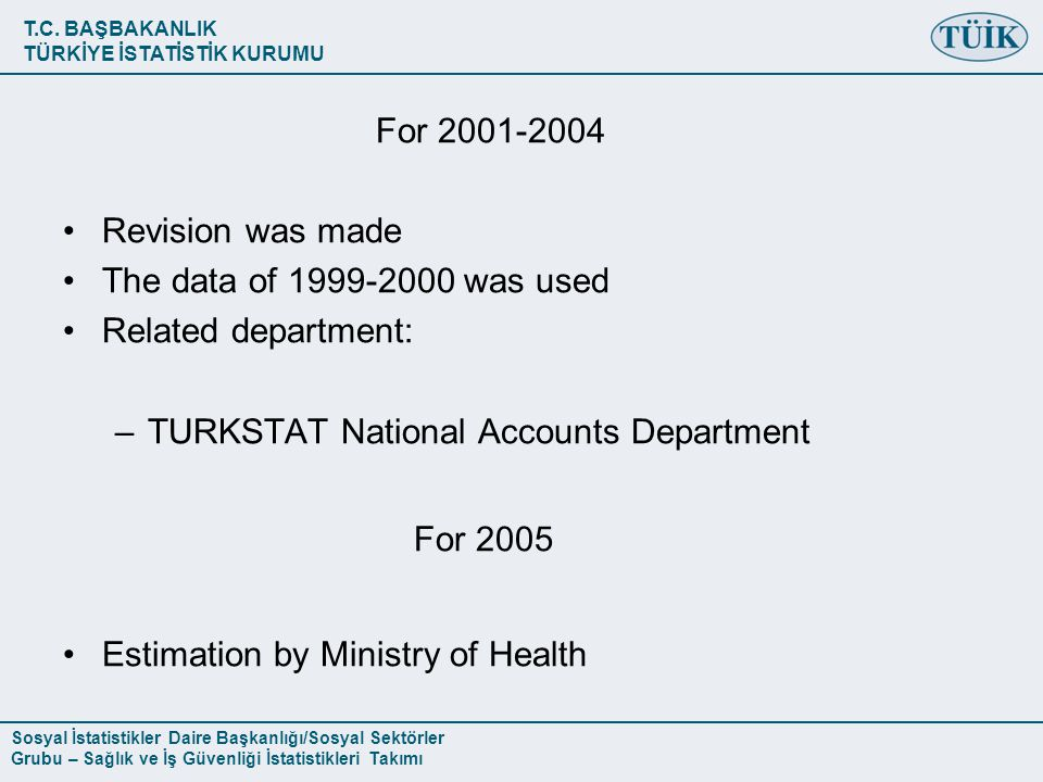 For Revision was made. The data of was used. Related department: TURKSTAT National Accounts Department.