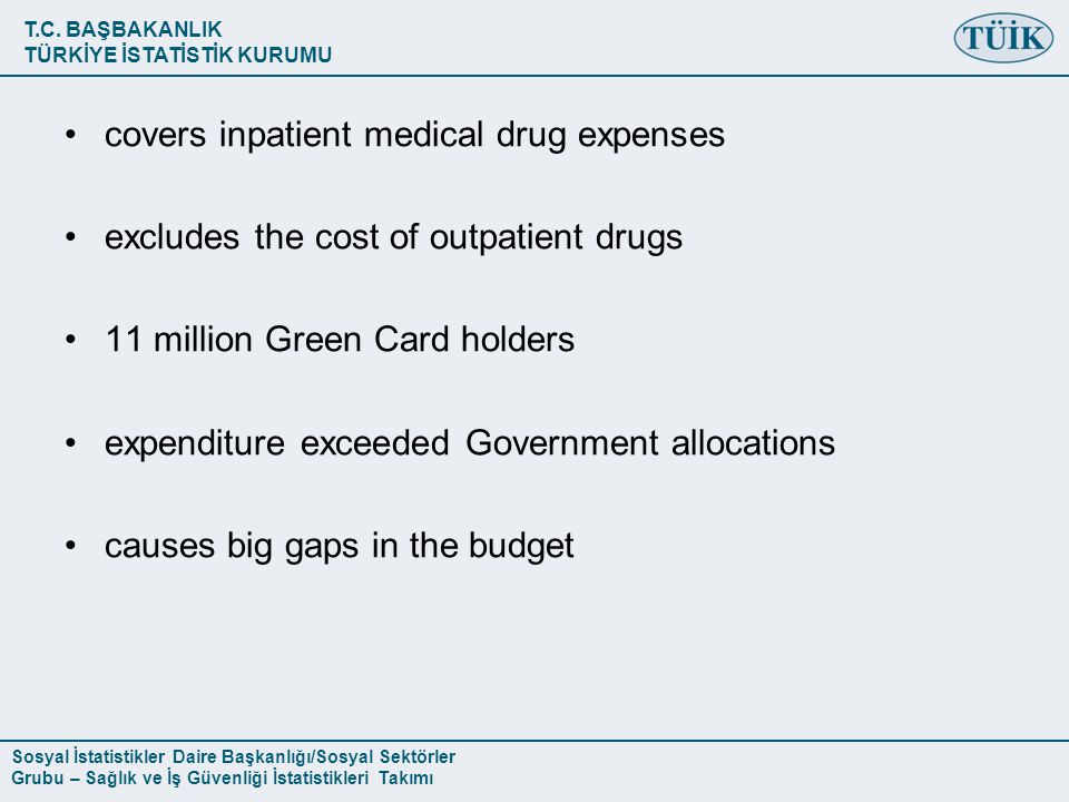 covers inpatient medical drug expenses