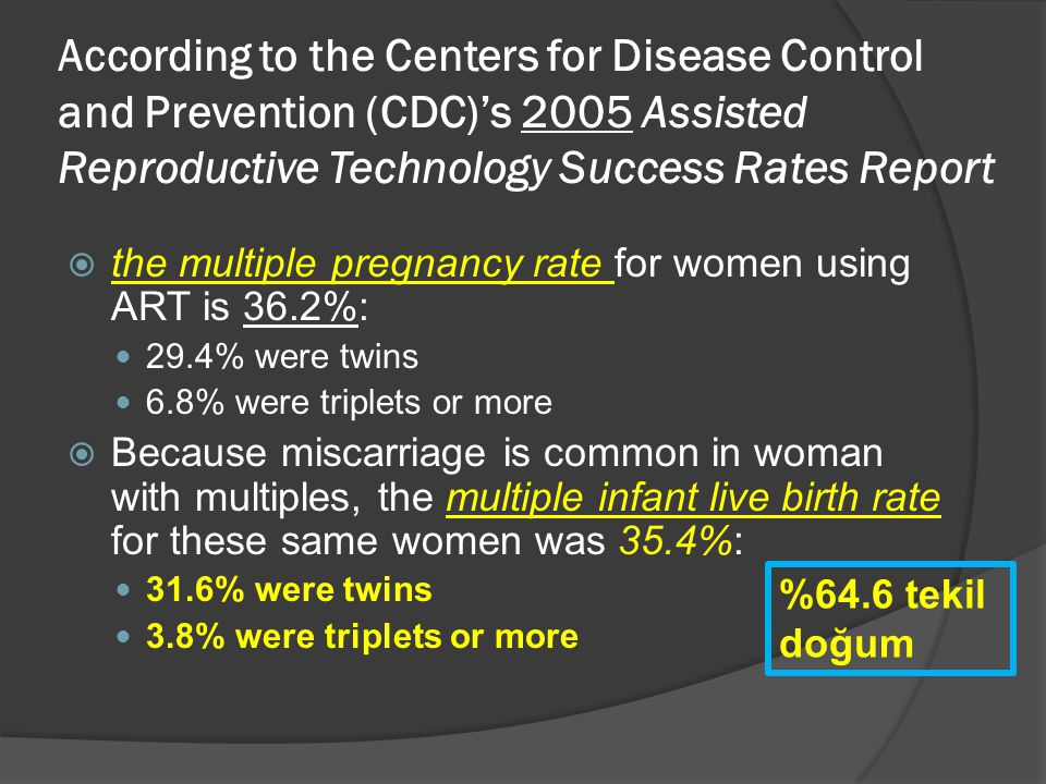 According to the Centers for Disease Control and Prevention (CDC)'s 2005 Assisted Reproductive Technology Success Rates Report