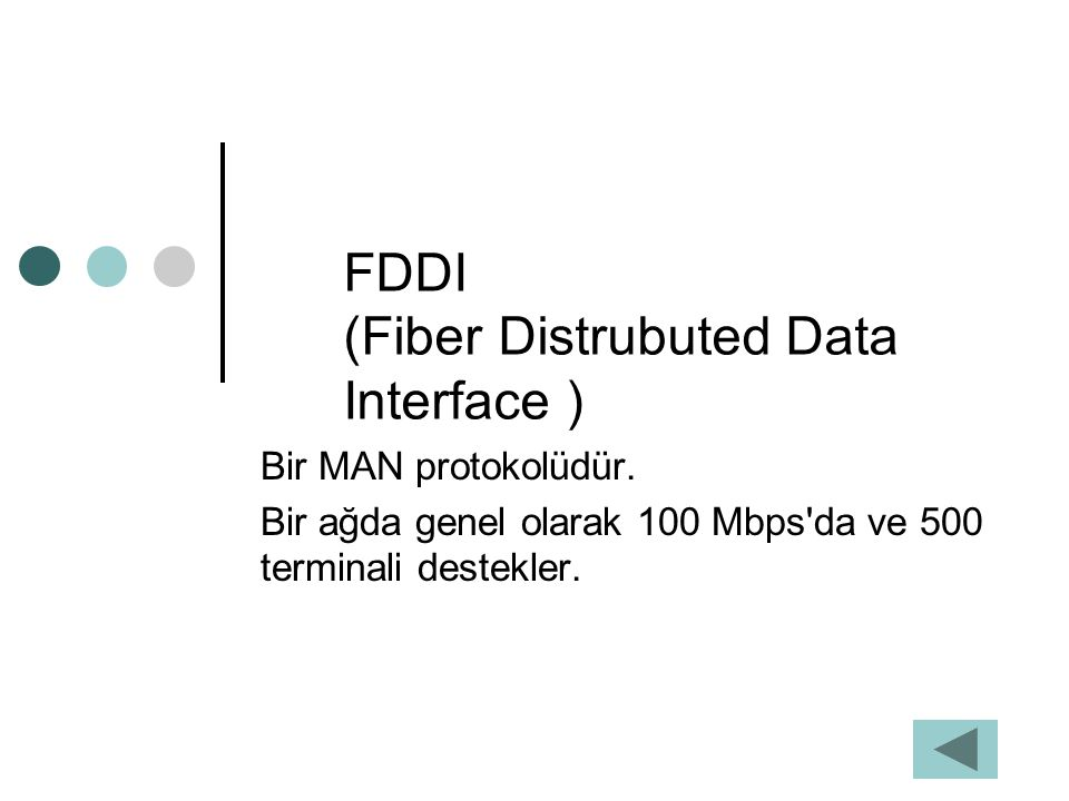 FDDI (Fiber Distrubuted Data Interface )