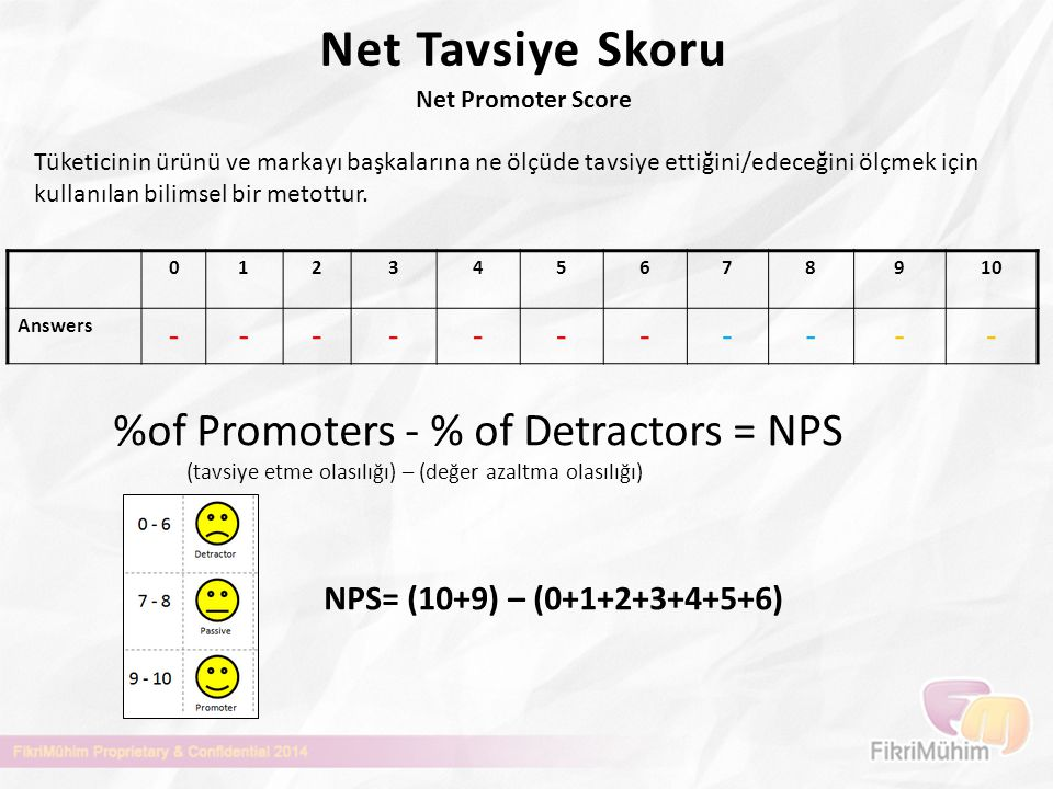 Net Tavsiye Skoru %of Promoters - % of Detractors = NPS -