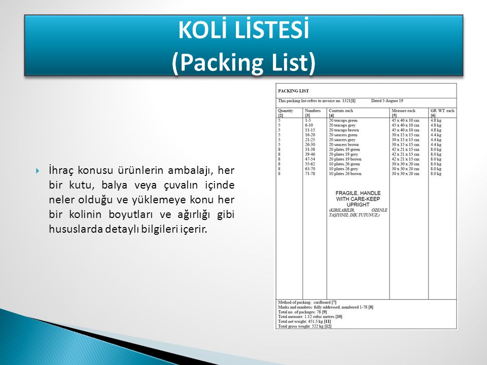 KOLİ LİSTESİ (Packing List)