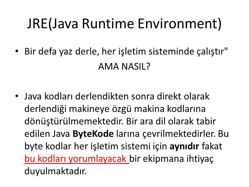 JRE(Java Runtime Environment)