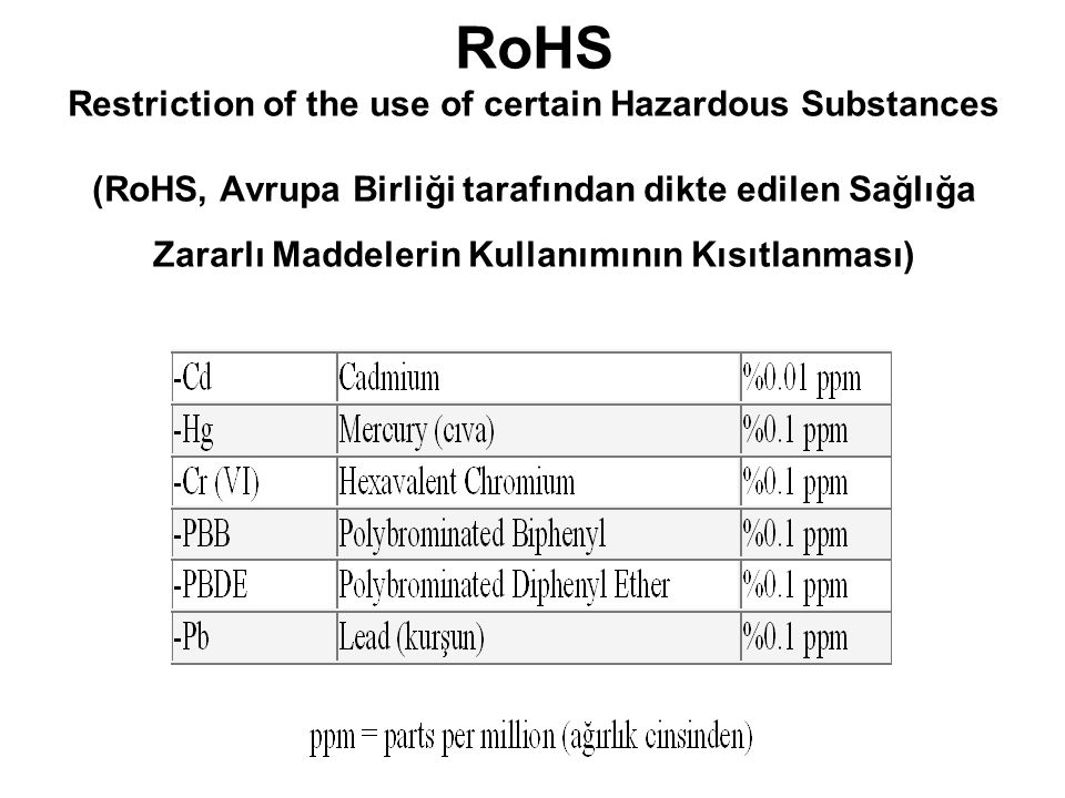 RoHS Restriction of the use of certain Hazardous Substances (RoHS, Avrupa Birliği tarafından dikte edilen Sağlığa Zararlı Maddelerin Kullanımının Kısıtlanması)