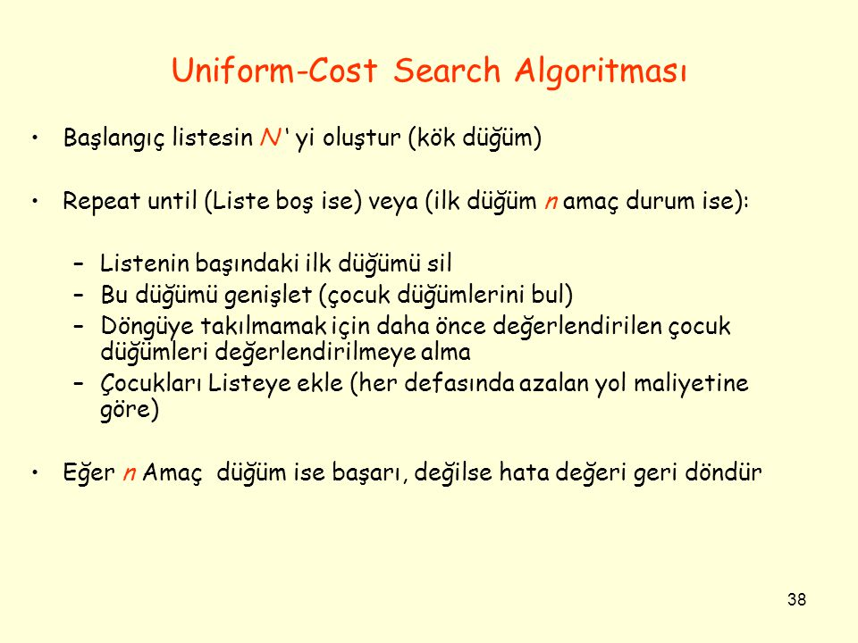 Uniform-Cost Search Algoritması