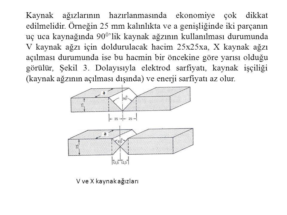 Kaynak akısı AN348A 67