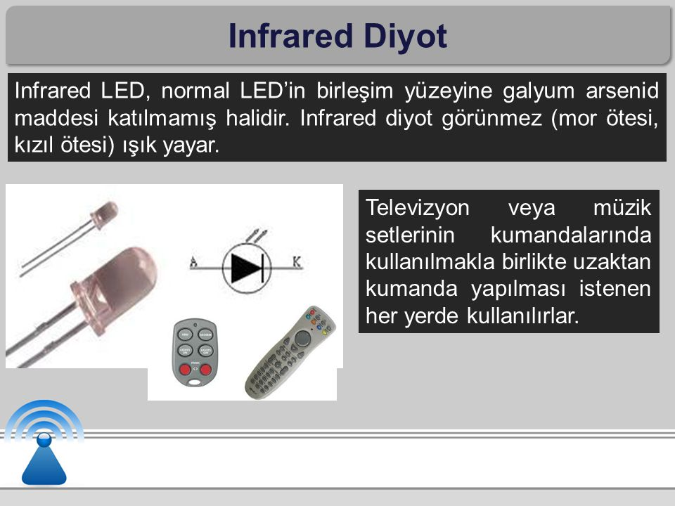 Infrared Diyot