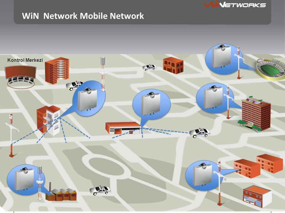 WiN Network Mobile Network