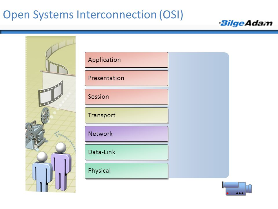 Open Systems Interconnection (OSI)