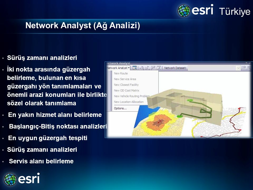 Network Analyst (Ağ Analizi)