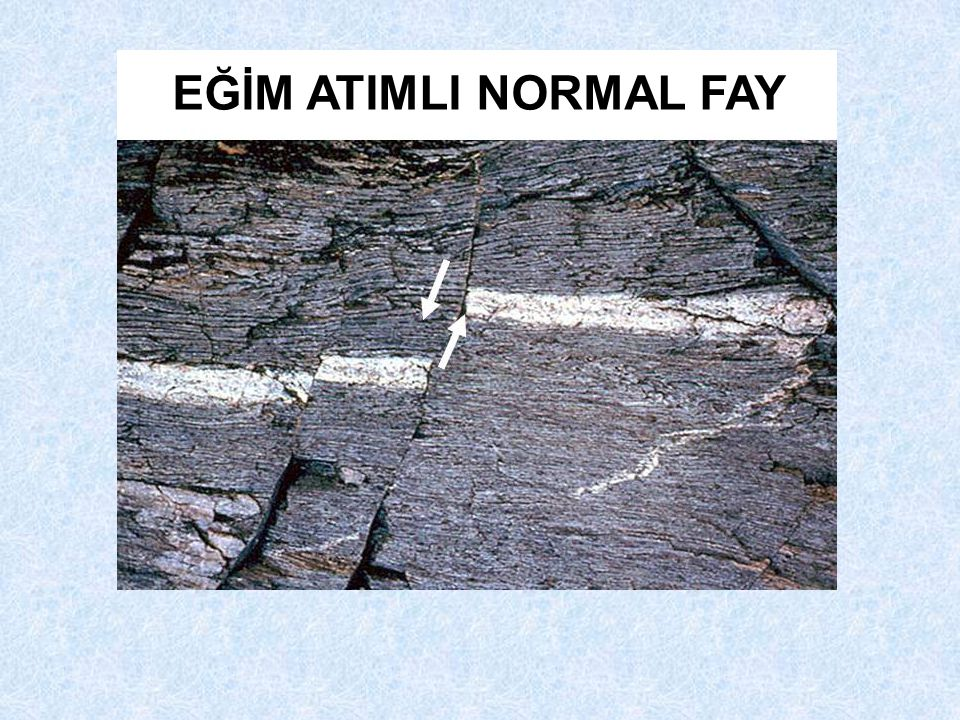EĞİM ATIMLI NORMAL FAY