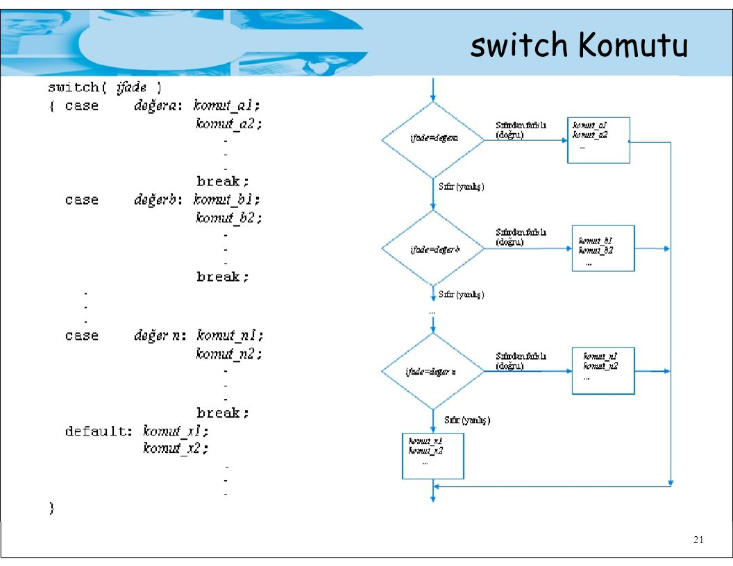 switch Komutu 21