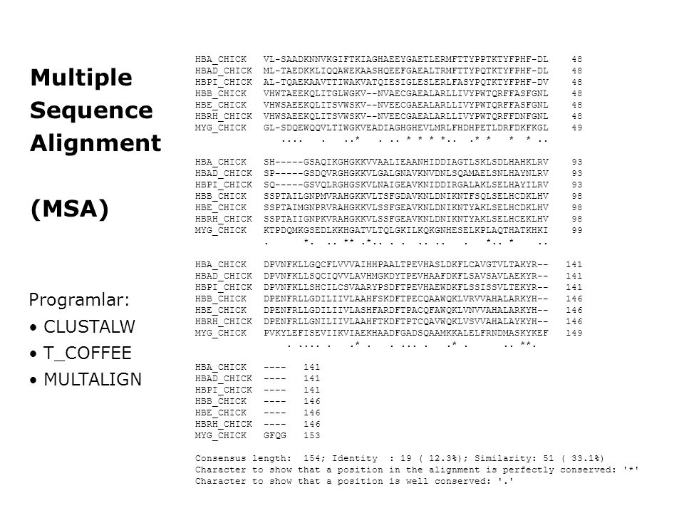 Multiple Sequence Alignment (MSA) Programlar: CLUSTALW T_COFFEE