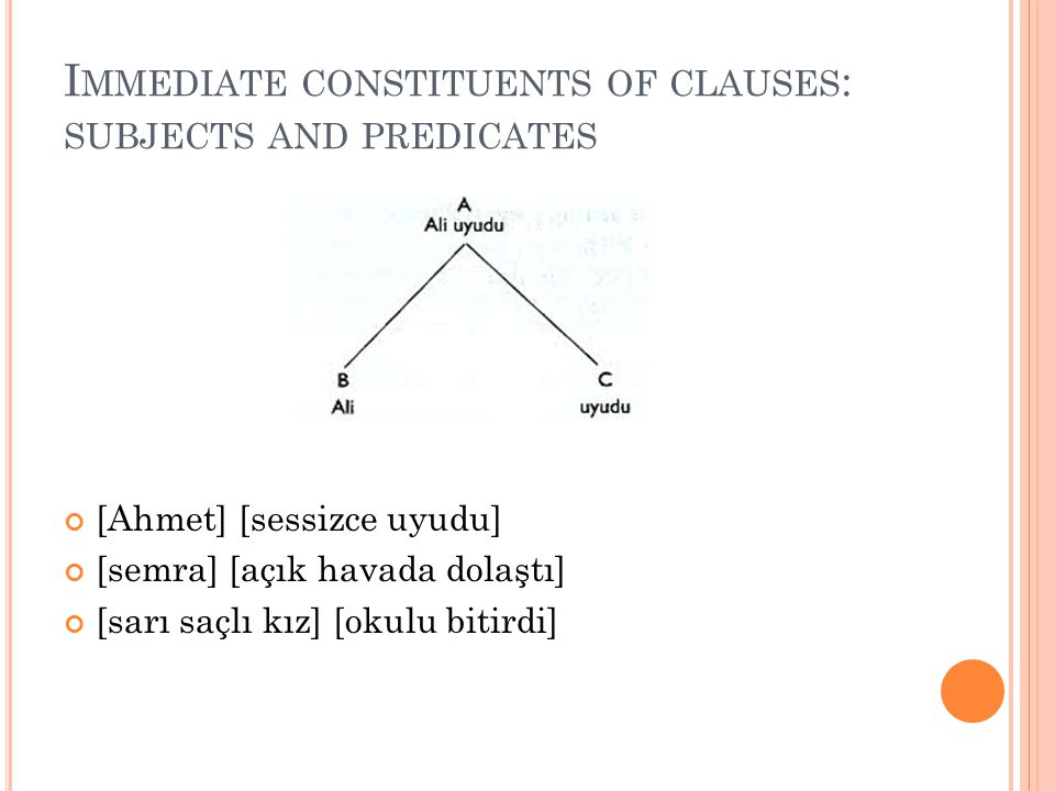 Immediate constituents of clauses: subjects and predicates
