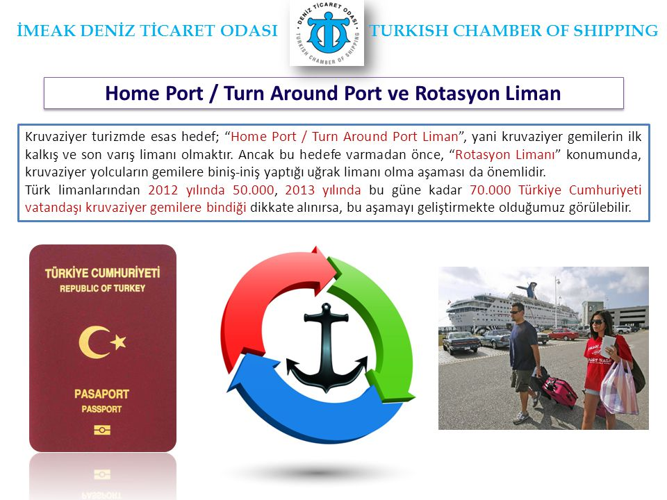 Home Port / Turn Around Port ve Rotasyon Liman