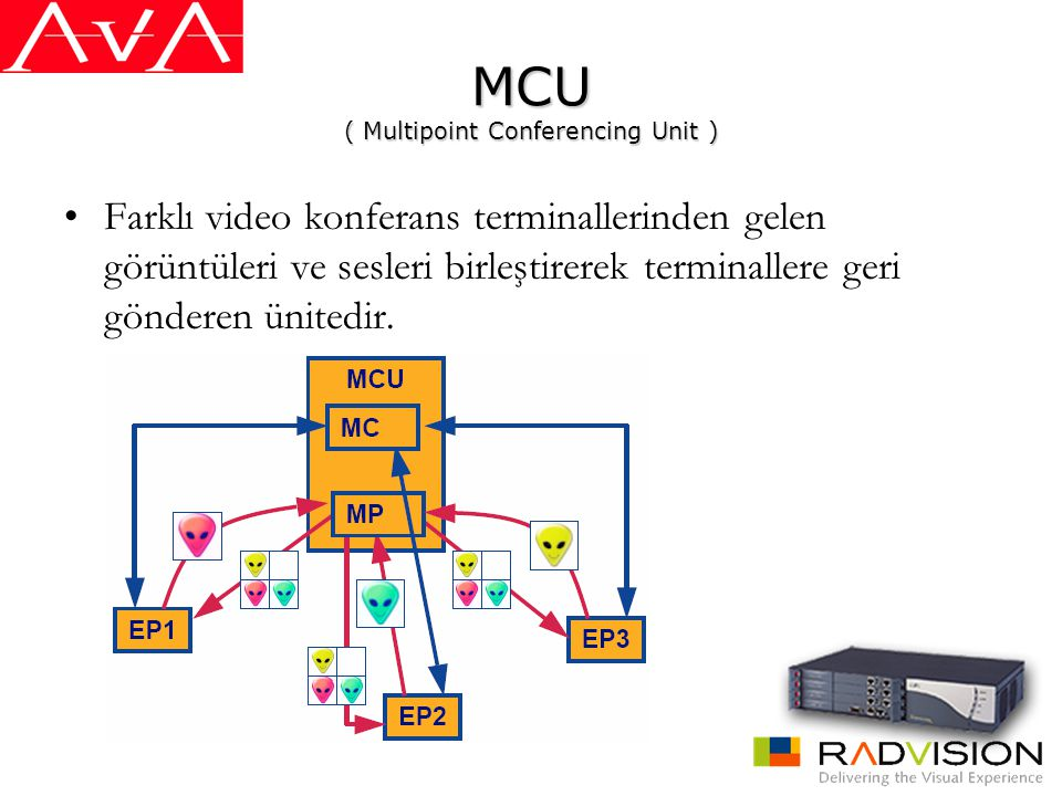 MCU ( Multipoint Conferencing Unit )