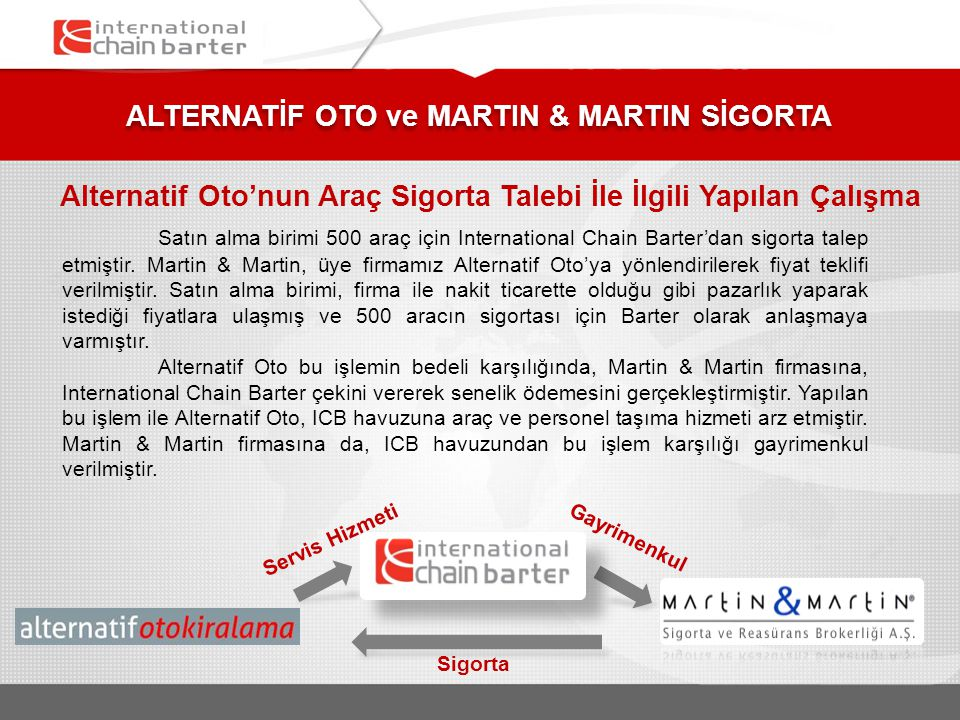 ALTERNATİF OTO ve MARTIN & MARTIN SİGORTA